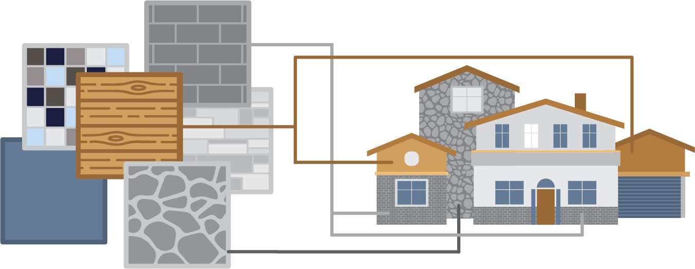 Custom Home Building Design Center in Erie, PA - Maleno