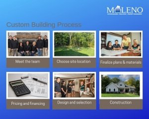 The Custom Home Building Process That Promises to Reduce Stress