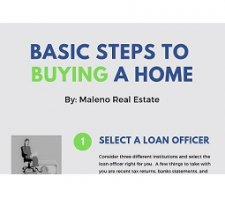 INFOGRAPHIC: Basic Steps to Buying a Home